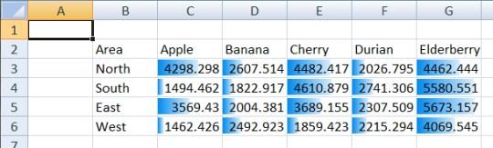 Data bar